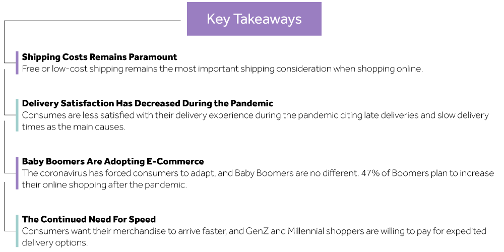 LaserShip Whitepaper How Retailers Can Stay Ahead of Consumer Expectations After COVID-19 Key Takeaways